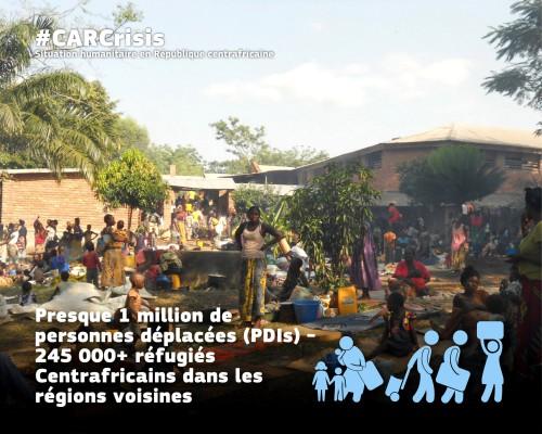 Situation humanitaire en Centrafrique